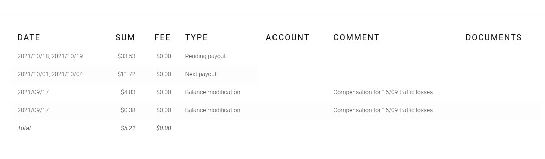 adsterra payment proof